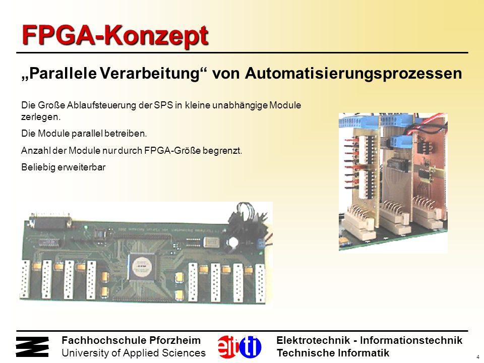 """FPGA-Konzept """"Parallele Verarbeitung von Automatisierungsprozessen"""