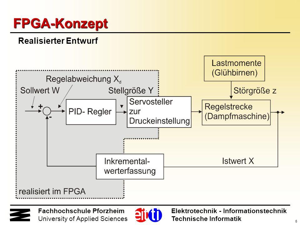 FPGA-Konzept Realisierter Entwurf