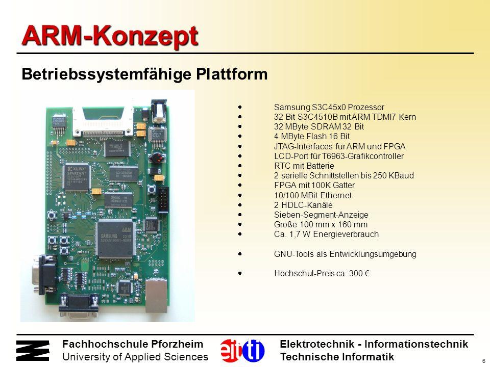 ARM-Konzept Betriebssystemfähige Plattform