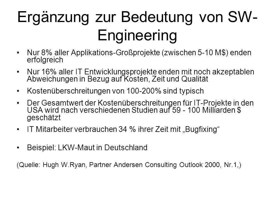 Ergänzung zur Bedeutung von SW-Engineering
