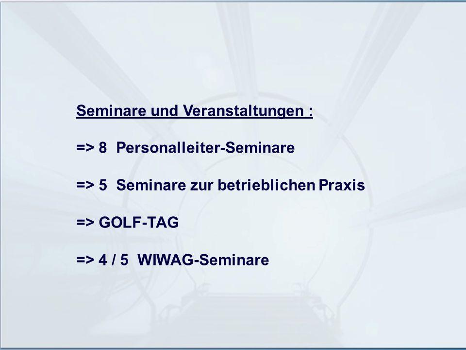 Seminare und Veranstaltungen :