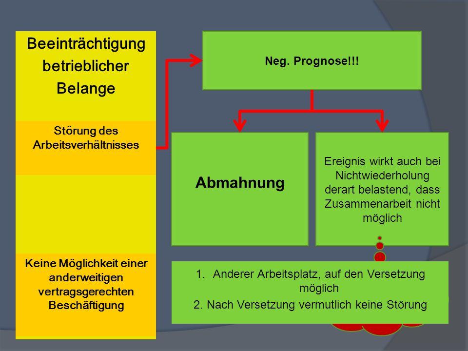 Beeinträchtigung betrieblicher Belange Abmahnung Neg. Prognose!!!