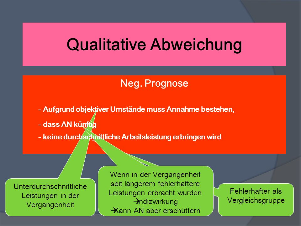 Qualitative Abweichung