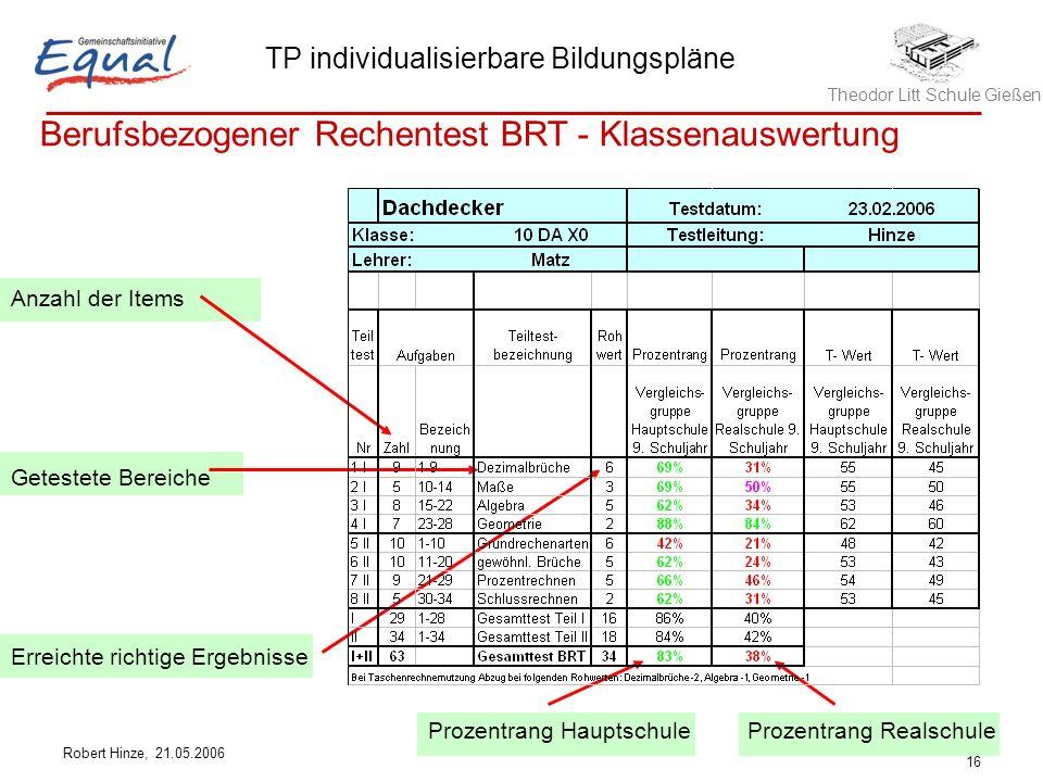 Berufsbezogener Rechentest BRT - Klassenauswertung