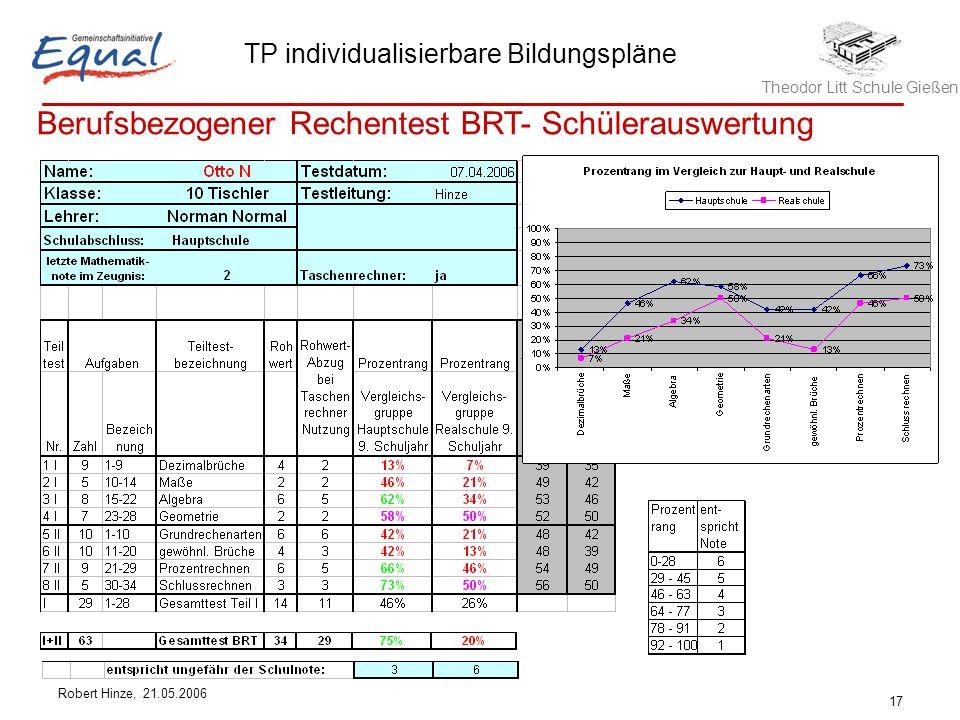 Berufsbezogener Rechentest BRT- Schülerauswertung