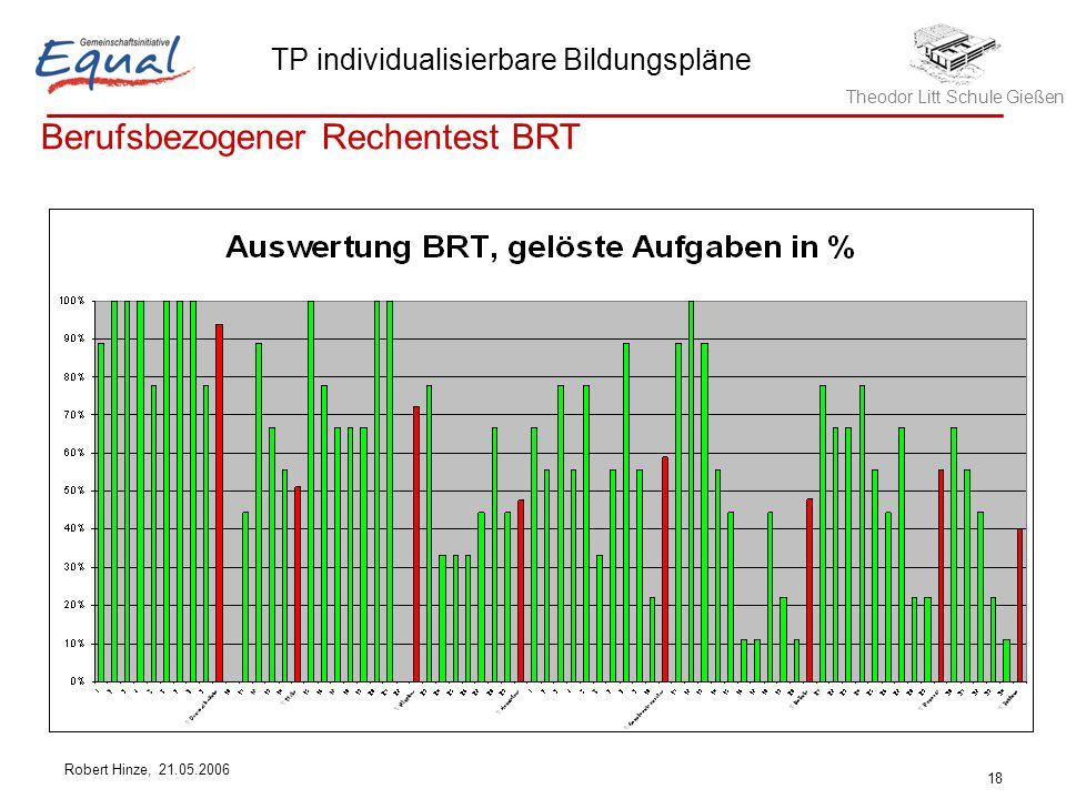 Berufsbezogener Rechentest BRT