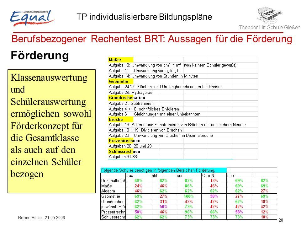 Förderung Berufsbezogener Rechentest BRT: Aussagen für die Förderung