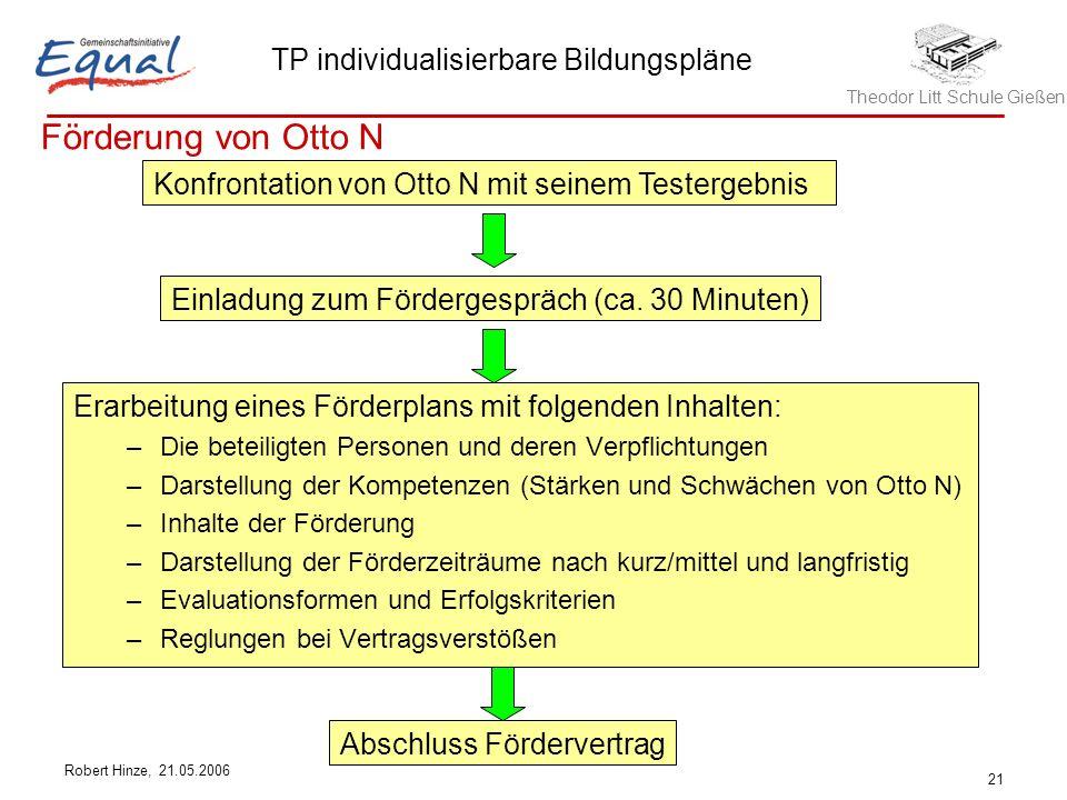 Förderung von Otto N Konfrontation von Otto N mit seinem Testergebnis