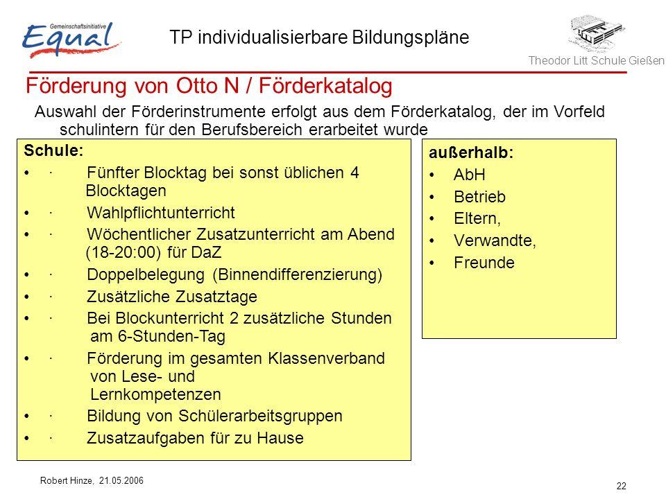Förderung von Otto N / Förderkatalog