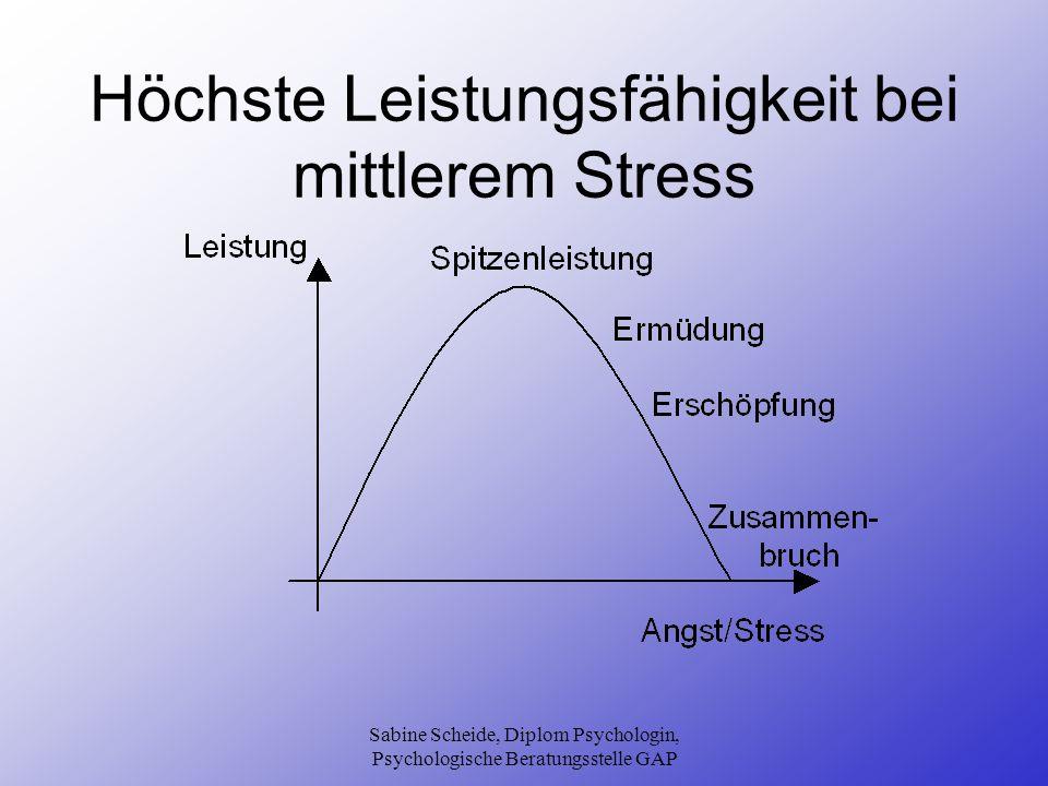 Höchste Leistungsfähigkeit bei mittlerem Stress