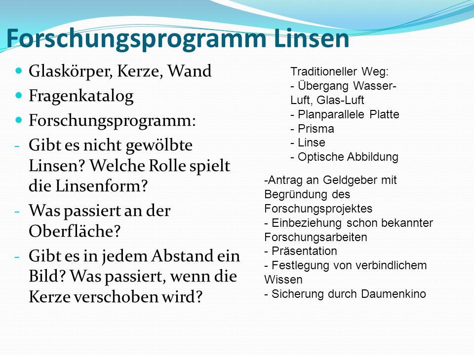 Forschungsprogramm Linsen