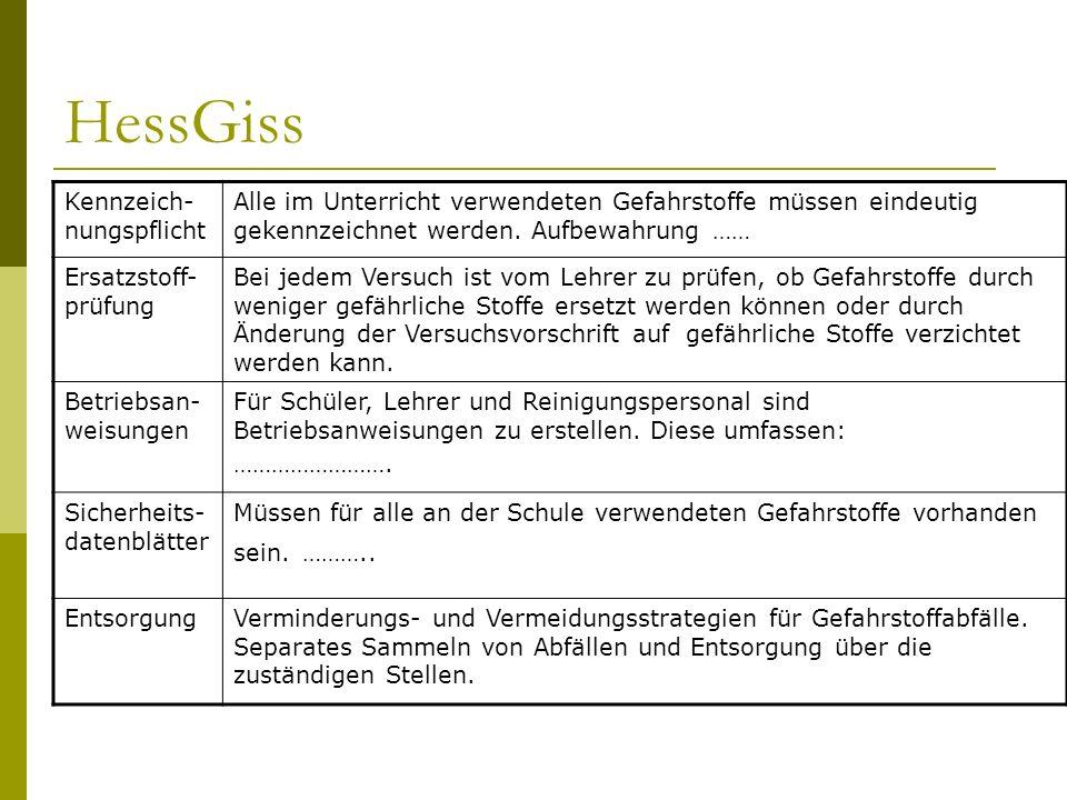 HessGiss Kennzeich-nungspflicht