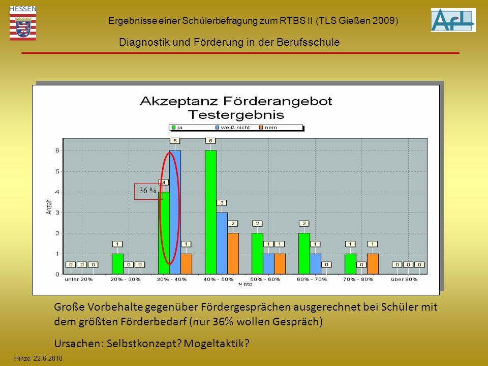 Ergebnisse einer Schülerbefragung zum RTBS II (TLS Gießen 2009)