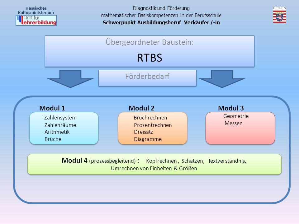 Übergeordneter Baustein: RTBS