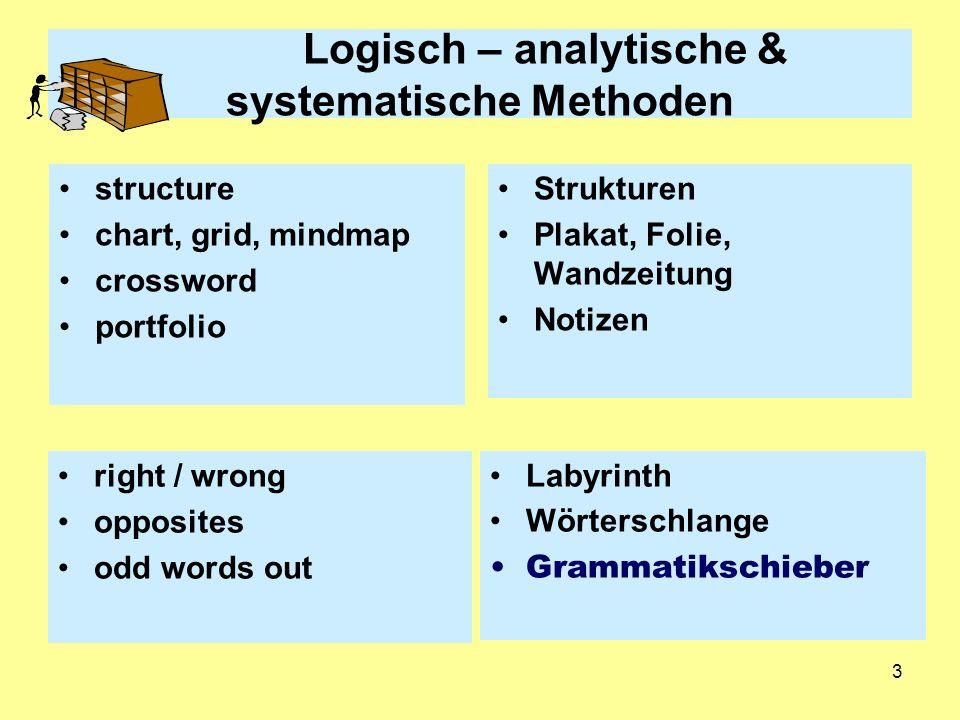Logisch – analytische & systematische Methoden