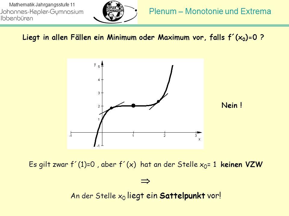 Liegt in allen Fällen ein Minimum oder Maximum vor, falls f´(x0)=0