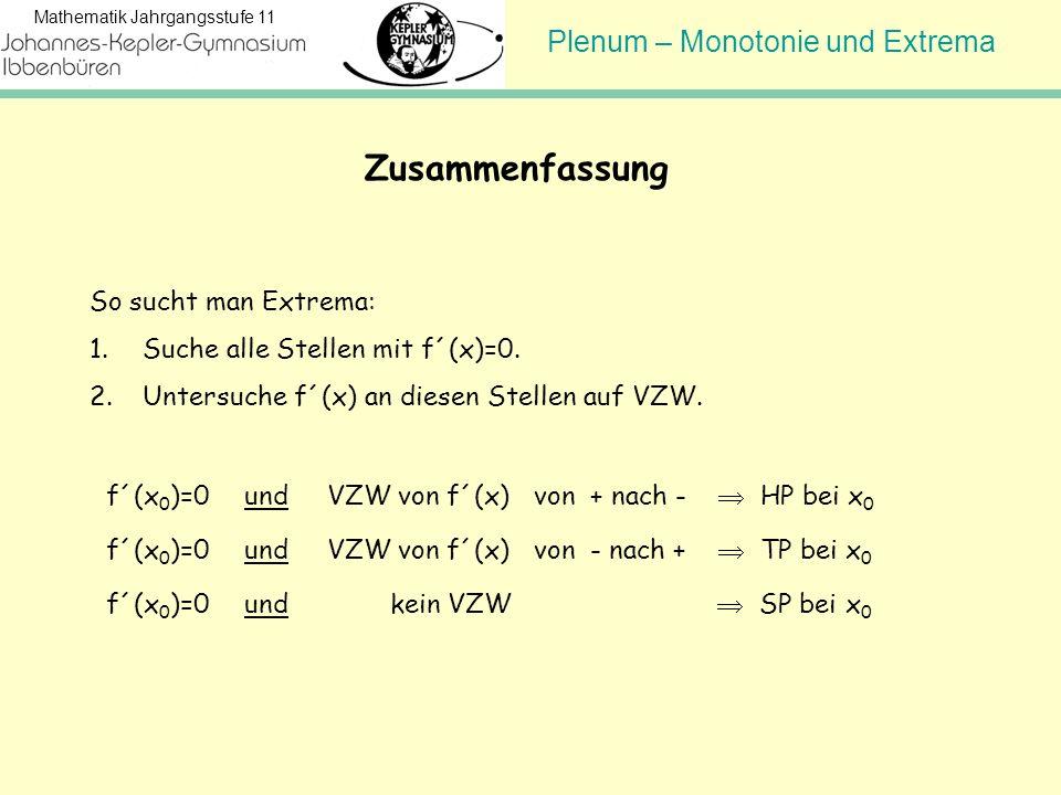 Zusammenfassung So sucht man Extrema: Suche alle Stellen mit f´(x)=0.