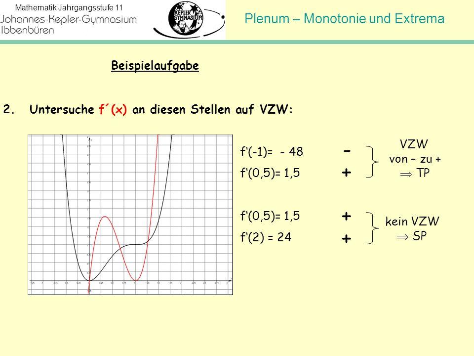 - + + + Beispielaufgabe 2. Untersuche f´(x) an diesen Stellen auf VZW: