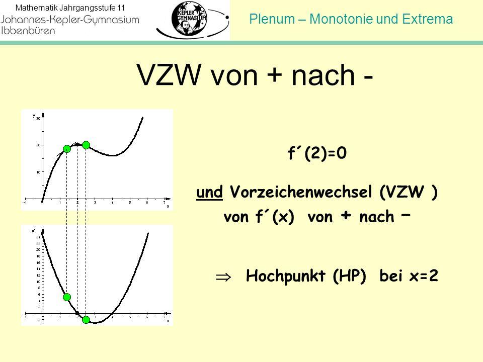 und Vorzeichenwechsel (VZW ) von f´(x) von + nach –