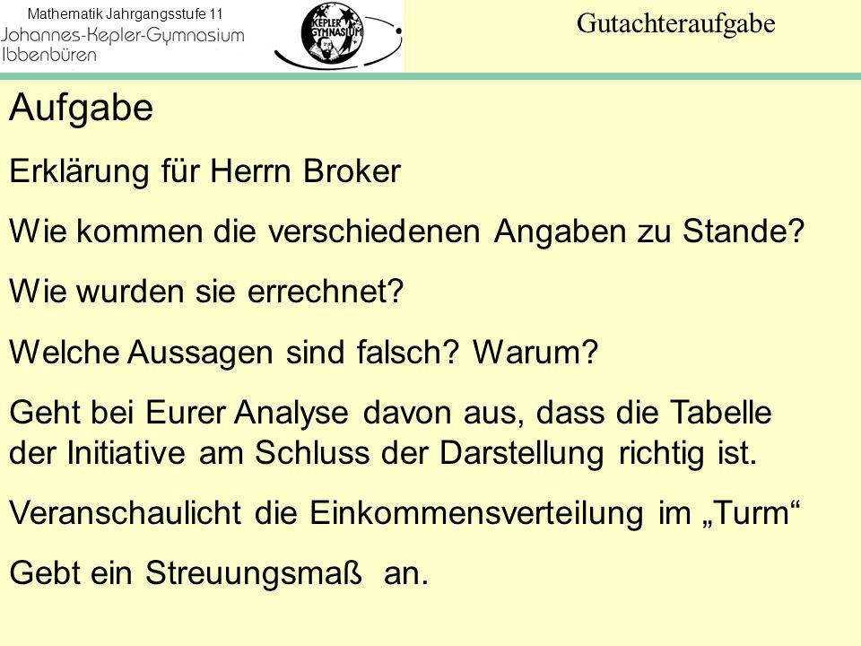 Aufgabe Erklärung für Herrn Broker