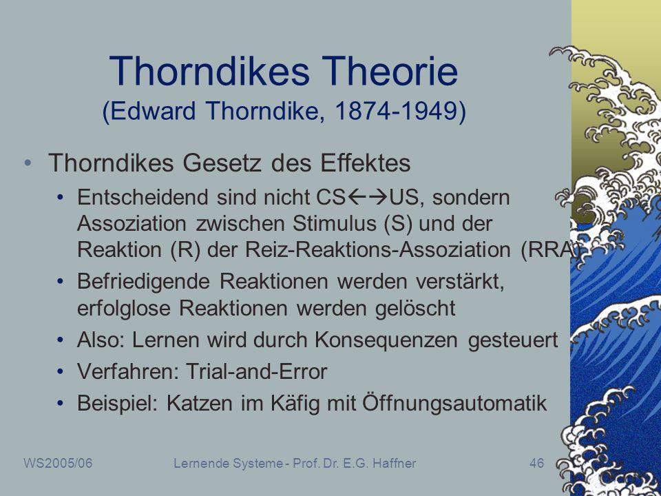 Thorndikes Theorie (Edward Thorndike, 1874-1949)