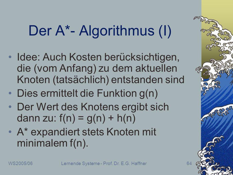 Der A*- Algorithmus (I)