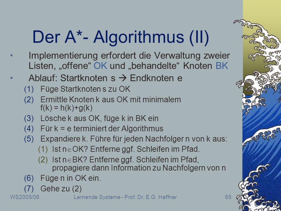Der A*- Algorithmus (II)