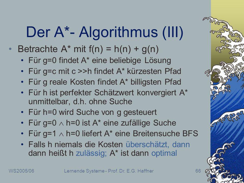 Der A*- Algorithmus (III)