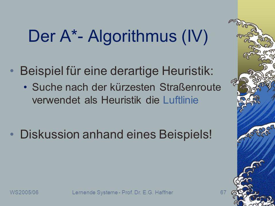 Der A*- Algorithmus (IV)