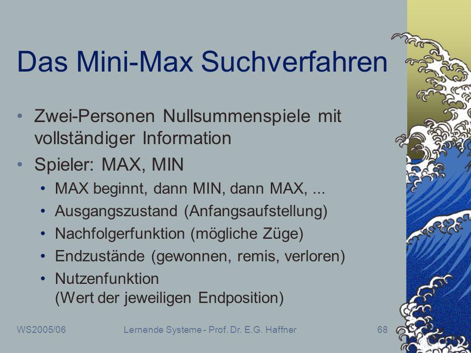 Das Mini-Max Suchverfahren