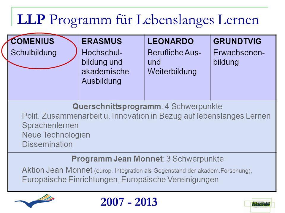 LLP Programm für Lebenslanges Lernen