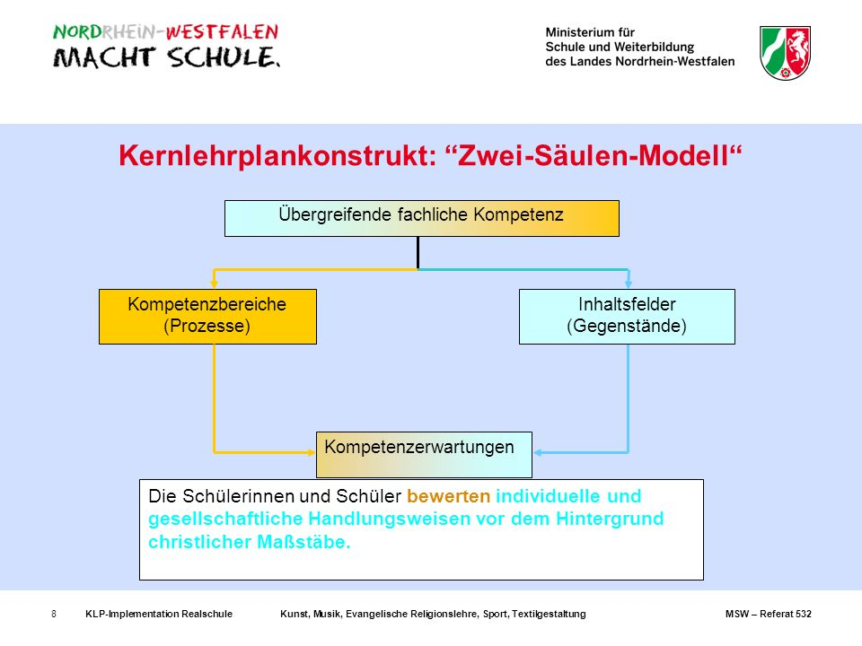 Kernlehrplankonstrukt: Zwei-Säulen-Modell