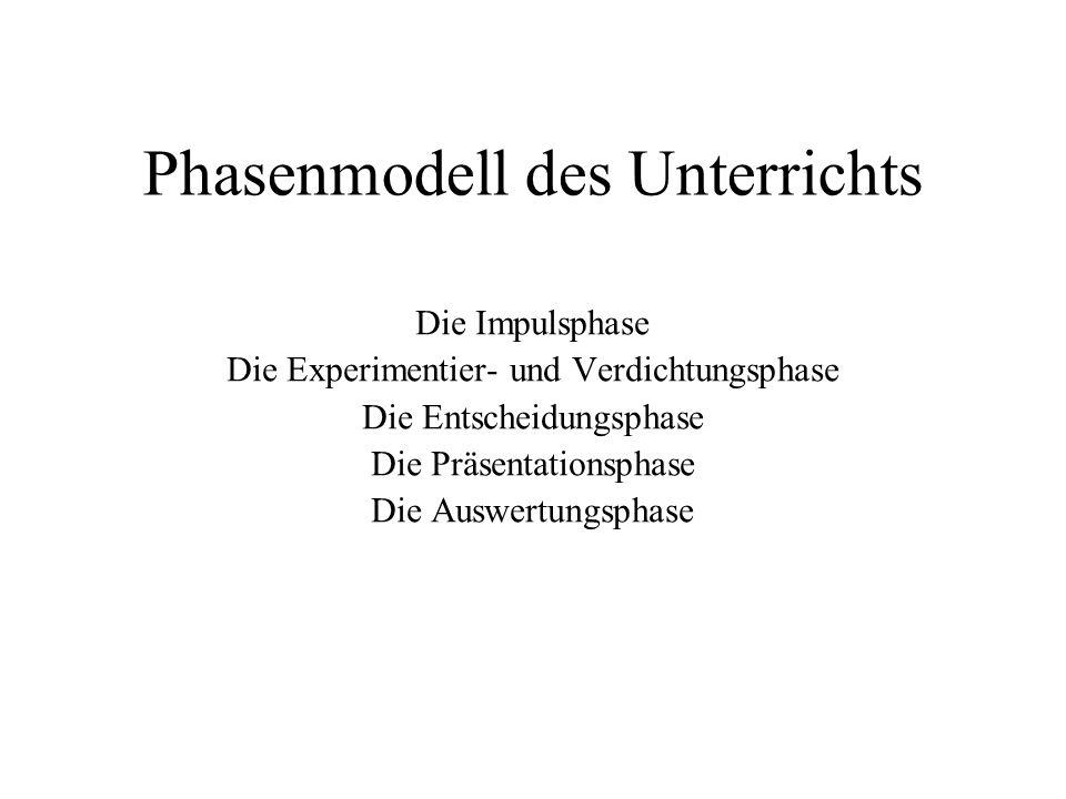 Phasenmodell des Unterrichts