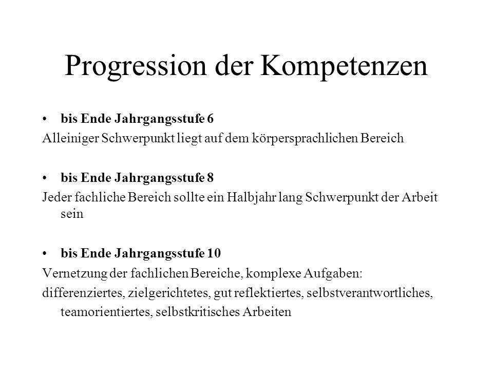 Progression der Kompetenzen
