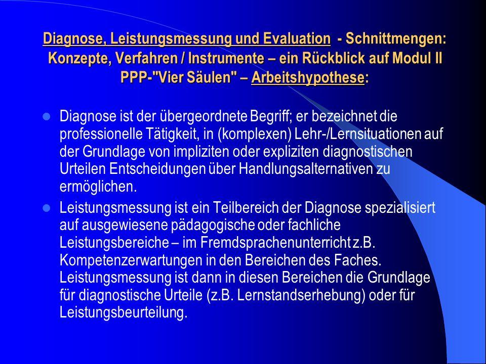 Diagnose, Leistungsmessung und Evaluation - Schnittmengen: Konzepte, Verfahren / Instrumente – ein Rückblick auf Modul II PPP- Vier Säulen – Arbeitshypothese: