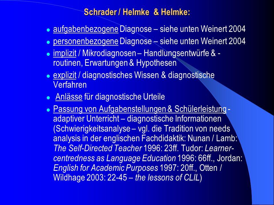 Schrader / Helmke & Helmke: