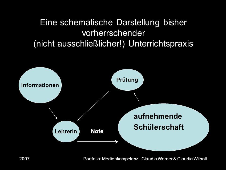 Eine schematische Darstellung bisher vorherrschender (nicht ausschließlicher!) Unterrichtspraxis