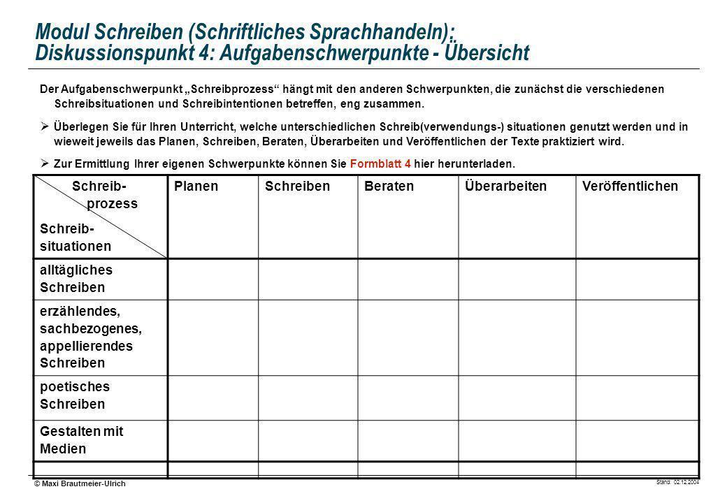 Modul Schreiben (Schriftliches Sprachhandeln): Diskussionspunkt 4: Aufgabenschwerpunkte - Übersicht