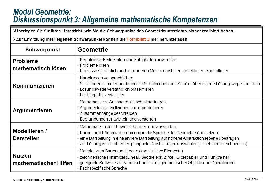 Modul Geometrie: Diskussionspunkt 3: Allgemeine mathematische Kompetenzen