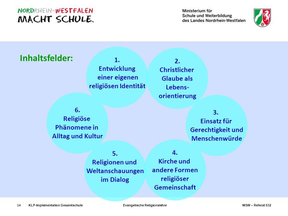 Inhaltsfelder: 1. 2. Entwicklung Christlicher einer eigenen Glaube als