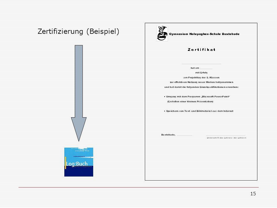Zertifizierung (Beispiel)