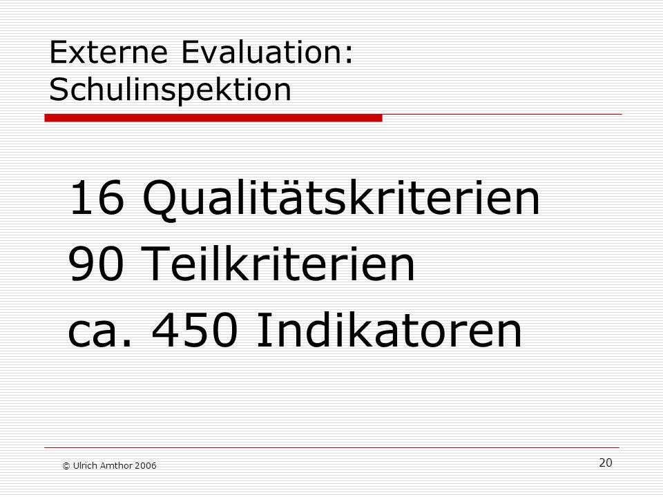 Externe Evaluation: Schulinspektion