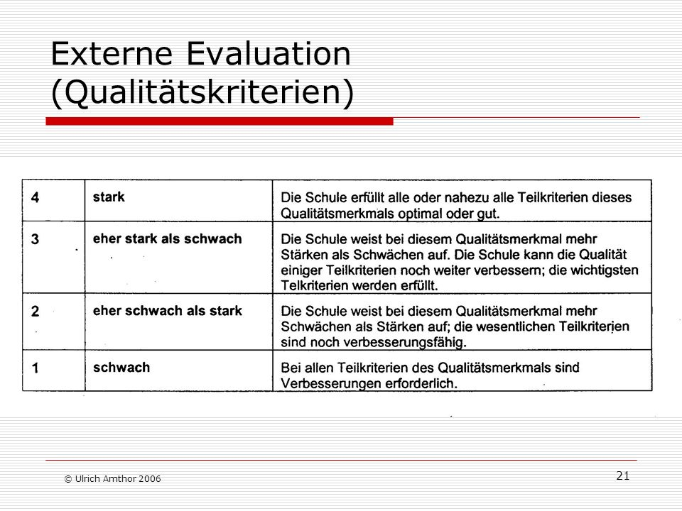 Externe Evaluation (Qualitätskriterien)