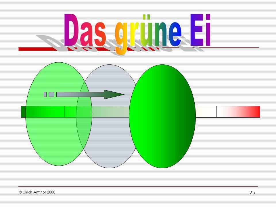 Das grüne Ei Unterrichtsentwicklung und Personalentwicklung als Teil von Schulentwicklung.