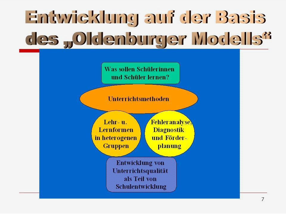 """Entwicklung auf der Basis des """"Oldenburger Modells"""