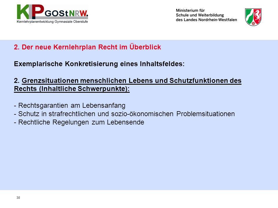 2. Der neue Kernlehrplan Recht im Überblick Exemplarische Konkretisierung eines Inhaltsfeldes: 2.