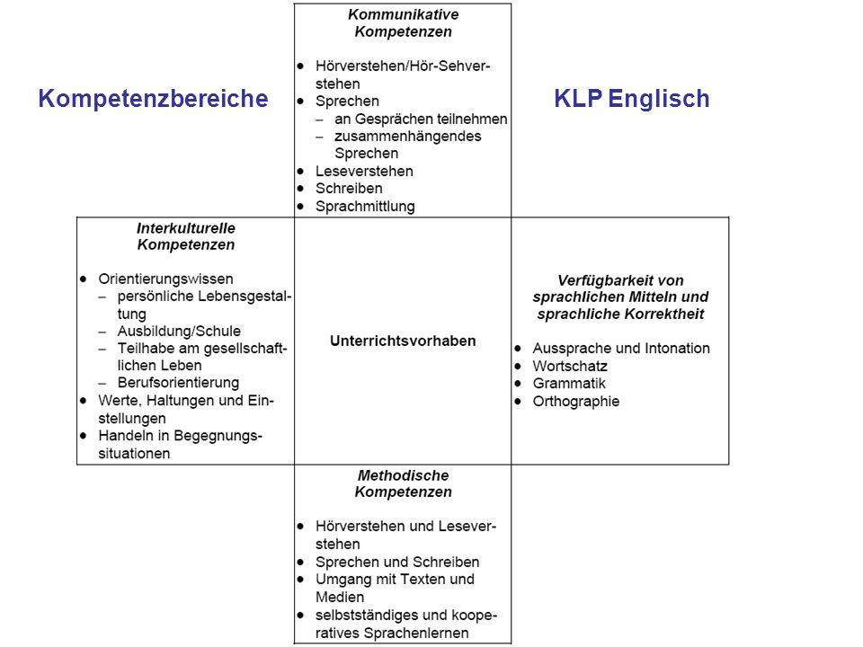 Kompetenzbereiche KLP Englisch