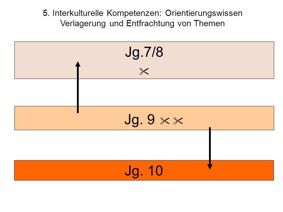 5. Interkulturelle Kompetenzen: Orientierungswissen Verlagerung und Entfrachtung von Themen