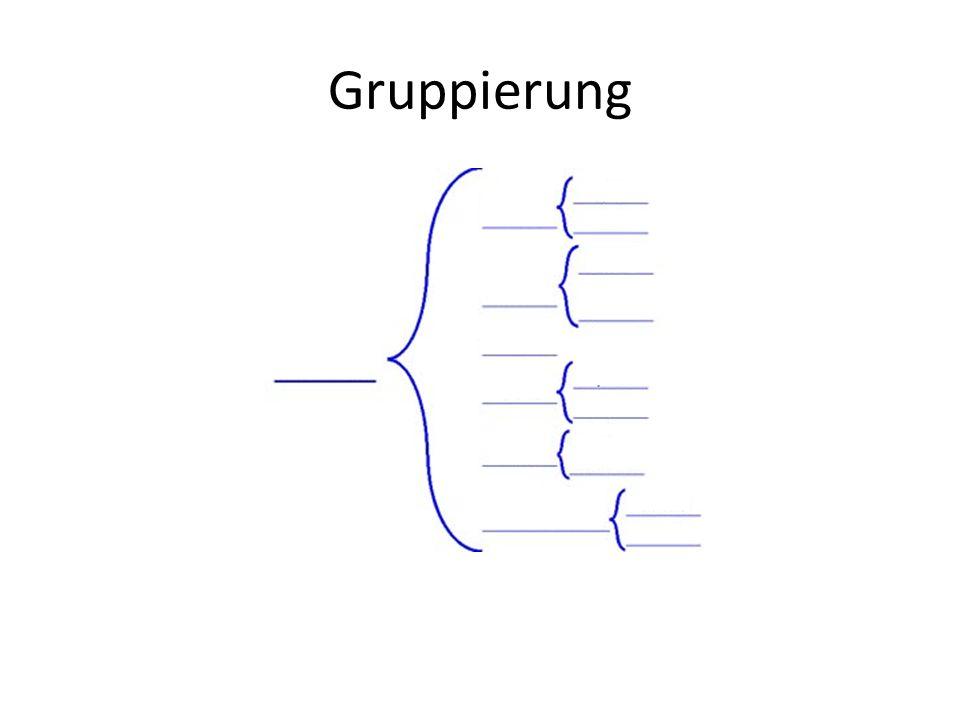 Gruppierung