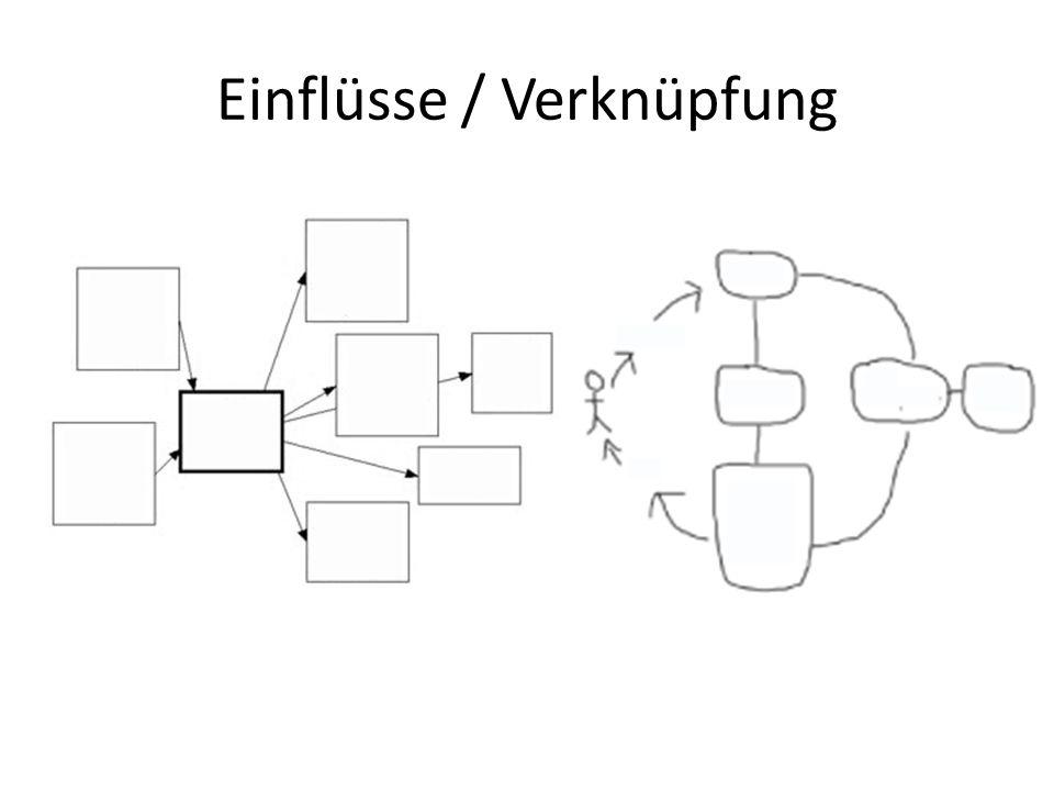 Einflüsse / Verknüpfung